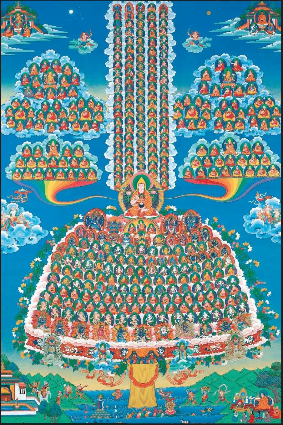 Tsongkhapa and Dalai Lineage Tree
